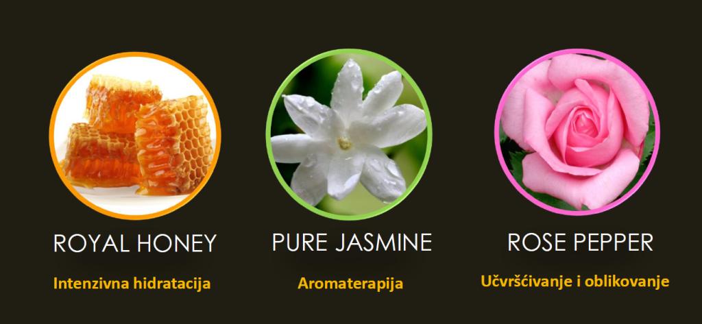 Apivita proizvodi