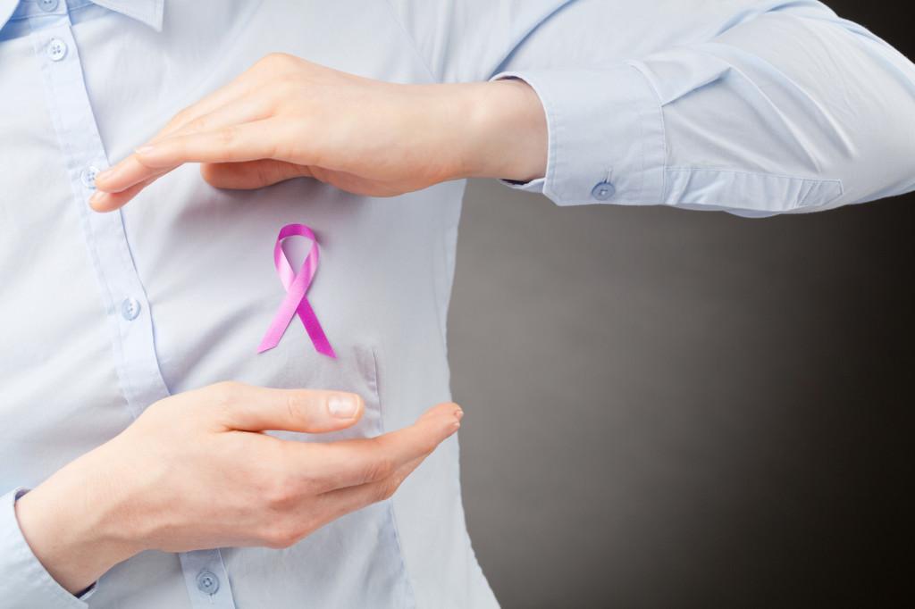 Datiranje raka štitnjače