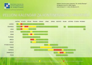 peludni-kalendar